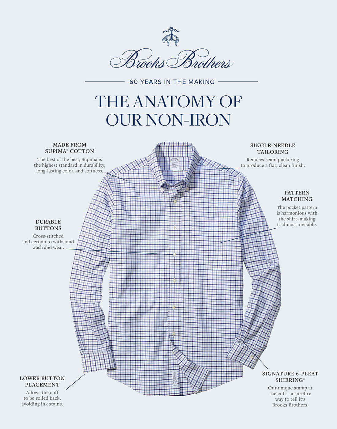 Anatomy of the Non-Iron Shirt image (1)
